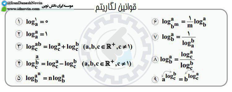 کل قوانین لگاریتم ریاضی (عکس)