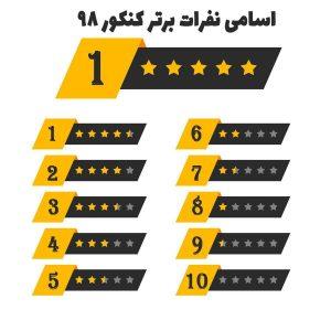 اسامی نفرات برتر کنکور 98