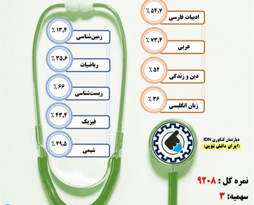 کارنامه قبولی پرستاری/ روزانه – البرز– سال ۹۷