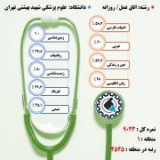 کارنامه قبولی اتاق عمل / روزانه – دانشگاه علوم پزشکی شهید بهشتی تهران – سال ۹۷