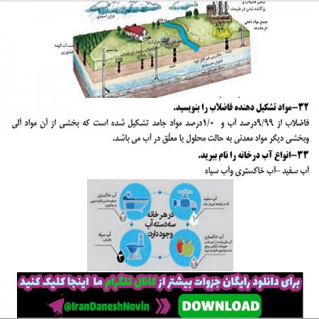 سوالات درس به درس انسان و محیط زیست یازدهم