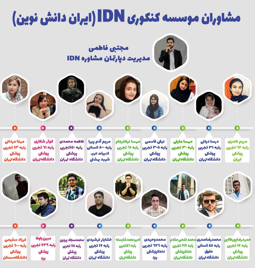 مشاوران رتبه برتر موسسه مشاوره و برنامه ریزی کنکور IDNovin (ایران دانش نوین)