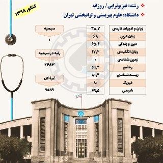 کارنامه قبولی رشته فیزیوتراپی روزانه-علوم بهزیستی و توان بخشی تهران