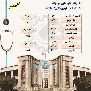 کارنامه قبولی در رشته داروسازی دانشگاه علوم پزشکی کرمانشاه