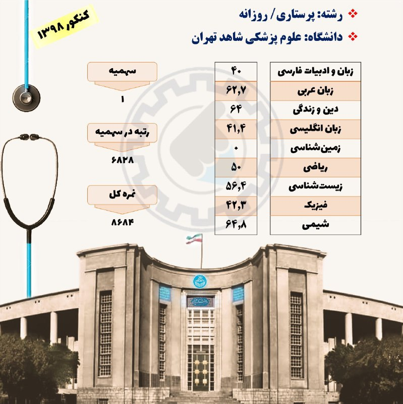 قبولی در شته پرستاری روزانه -علوم پزشکی شاهد تهران