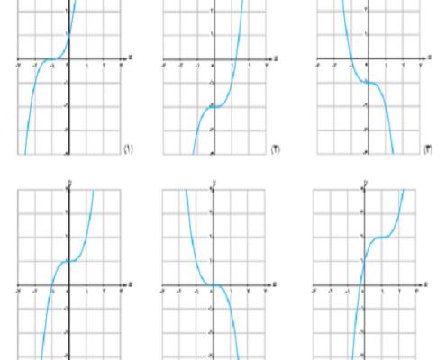 گام به گام ریاضی دوازدهم
