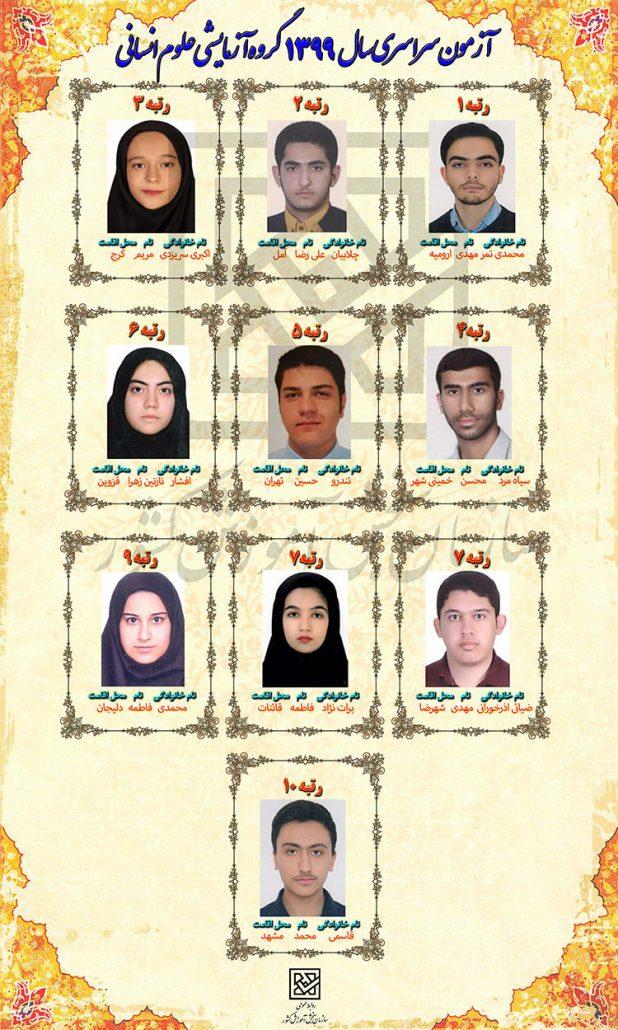 نفرات برتر کنکور 99 انسانی اسامی و عکس