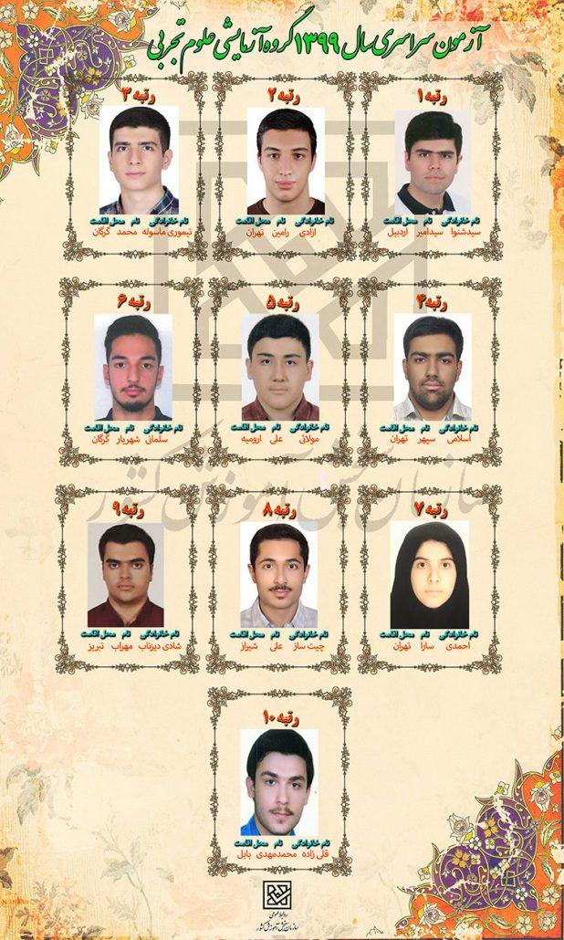 نفرات برتر کنکور 99 تجربی اسامی و عکس