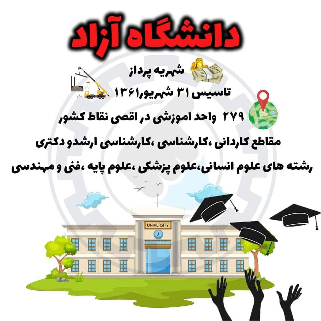 دانشگاه آزاد چیست؟ مقاطع و رشته های دانشگاه آزاد