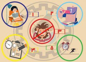 5 روش فوق حرفه ای افزایش سرعت و ساعت مطالعه