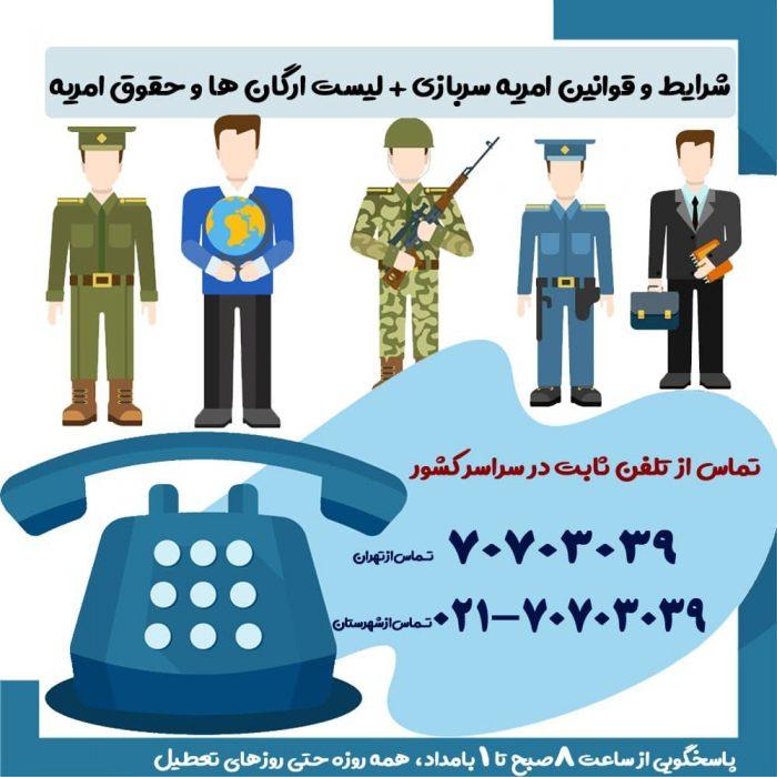 شرایط و قوانین امریه سربازی 1400 + لیست ارگان ها و حقوق امریه