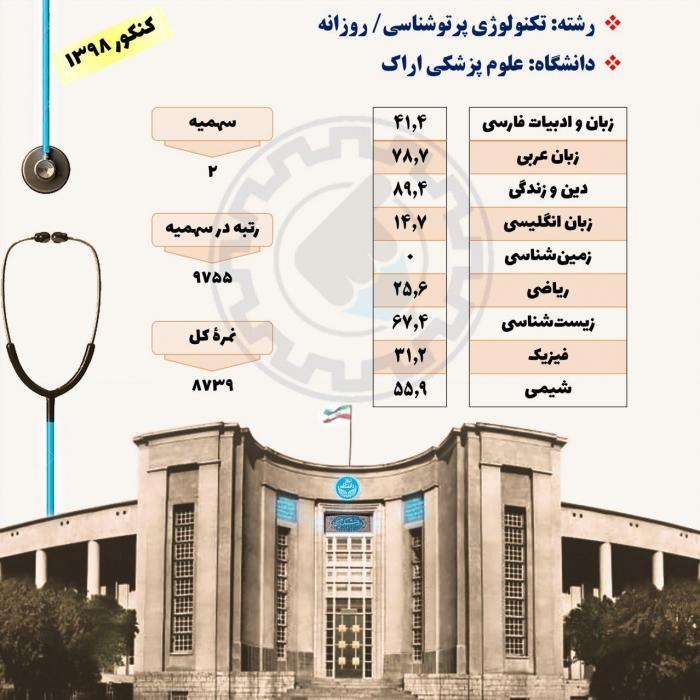 کارنامه قبولی پرتوشناسی علوم پزشکی اراک